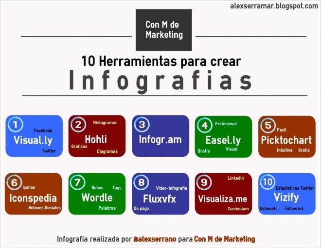 herramientas+crear+infografias