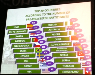 Asistentes por países