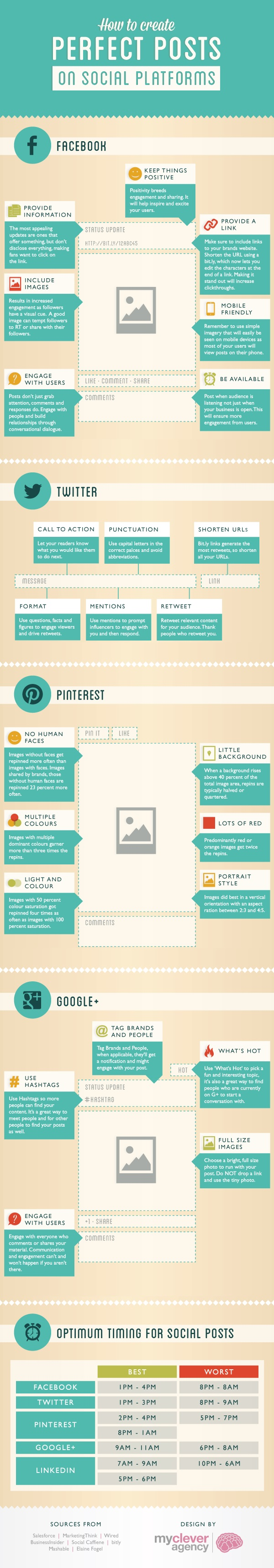 How-to-Post-on-Social-Media