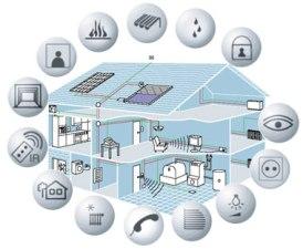casa del futuro