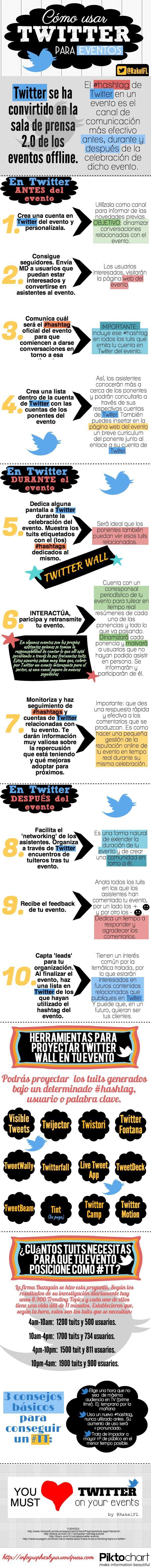 Twitter eventos