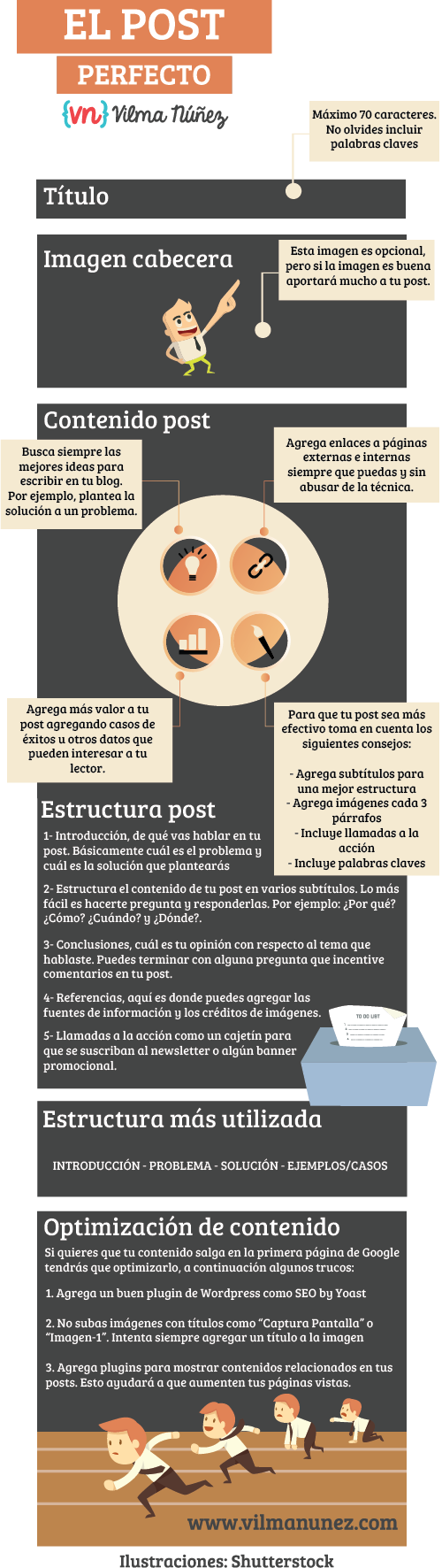 infografia-post-perfecto-en-tu-blog