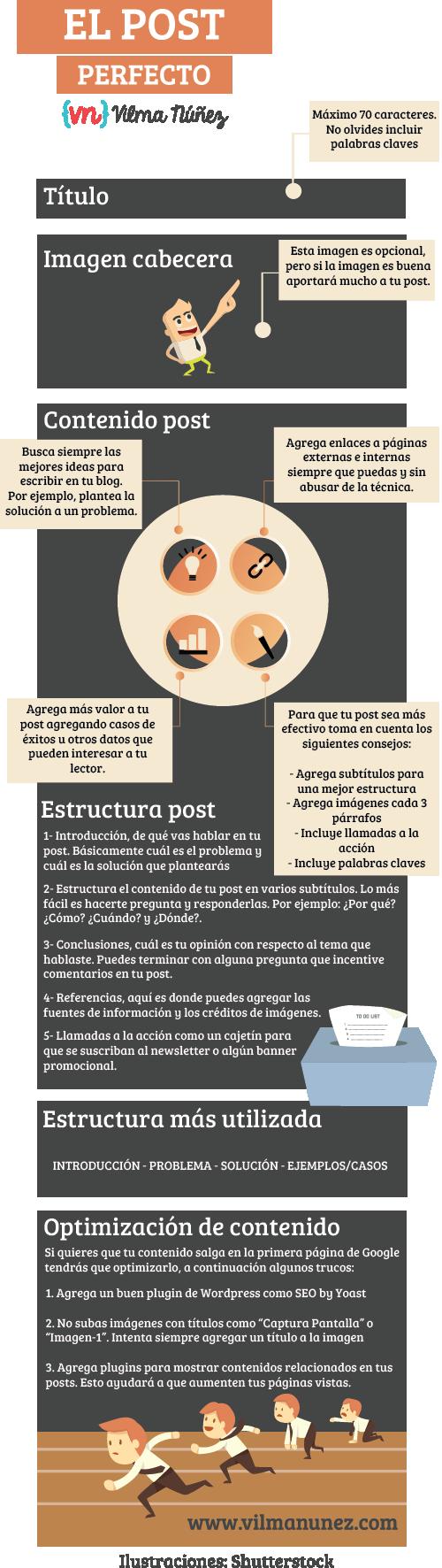 infografia-post-perfecto-en-tu-blog