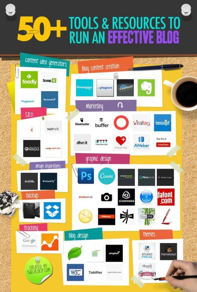 50-herramientas-para-blogueros