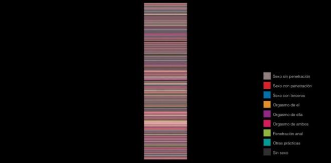 jaime-serra-vida-sexual-pareja_01-770x380