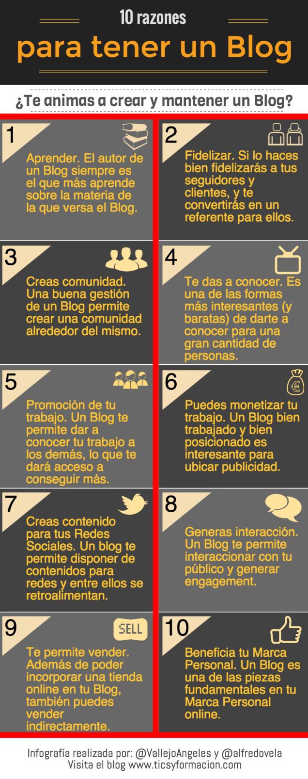 10-razones-para-tener-un-Blog-infografia