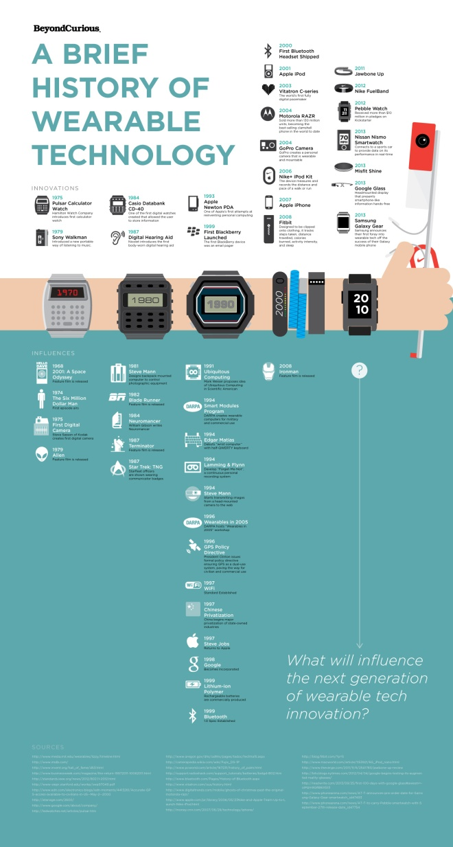 history_wearable_tech-1