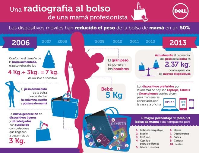 Infografia-bolsa-mama