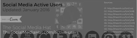 social media HAt
