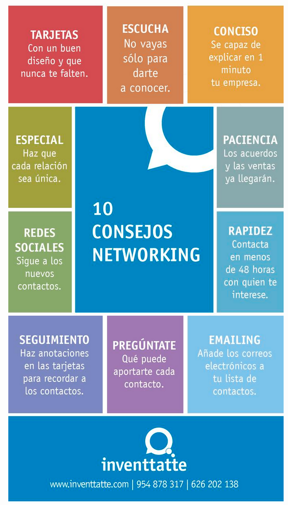 info networking