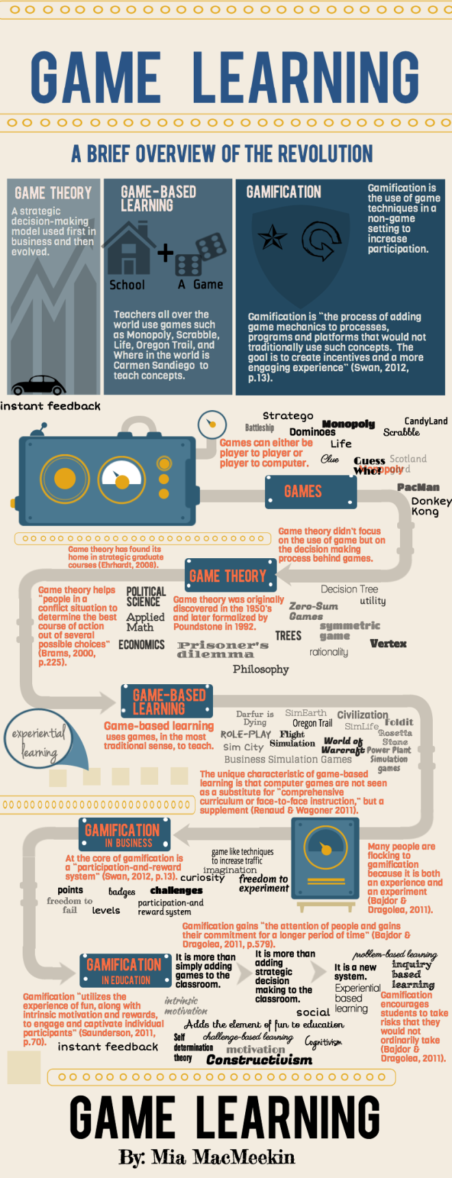 Different-Types-of-Game-Enhanced-Learning-Infographic