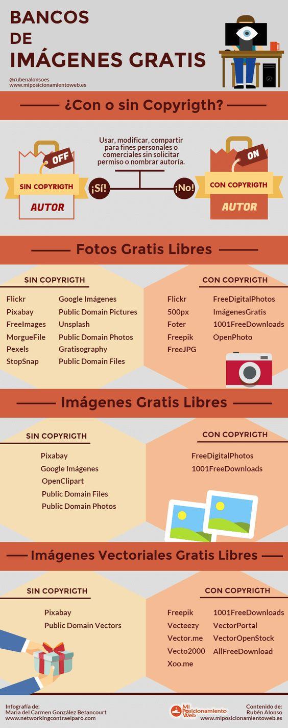 Imagenes derechos