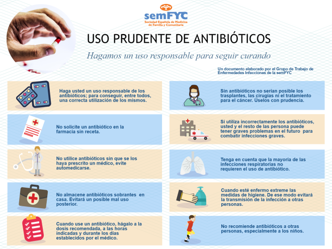 decalogo-antibioticos-pacientes.png