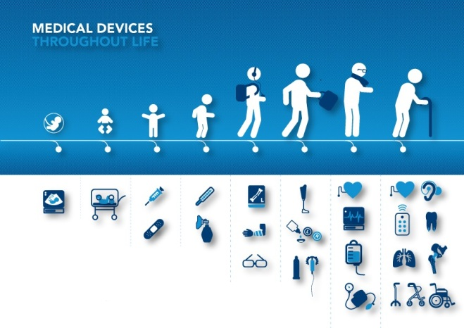 Medical_Devices_Through_Life